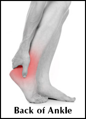 Back of Ankle Pain