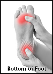 Bottom of Foot Pain